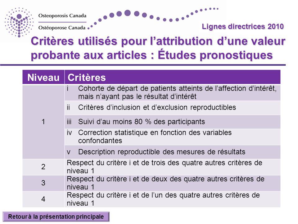 2010 Guidelines Critères utilisés pour lattribution dune valeur probante aux articles : Études pronostiques NiveauCritères 1 i Cohorte de départ de pa
