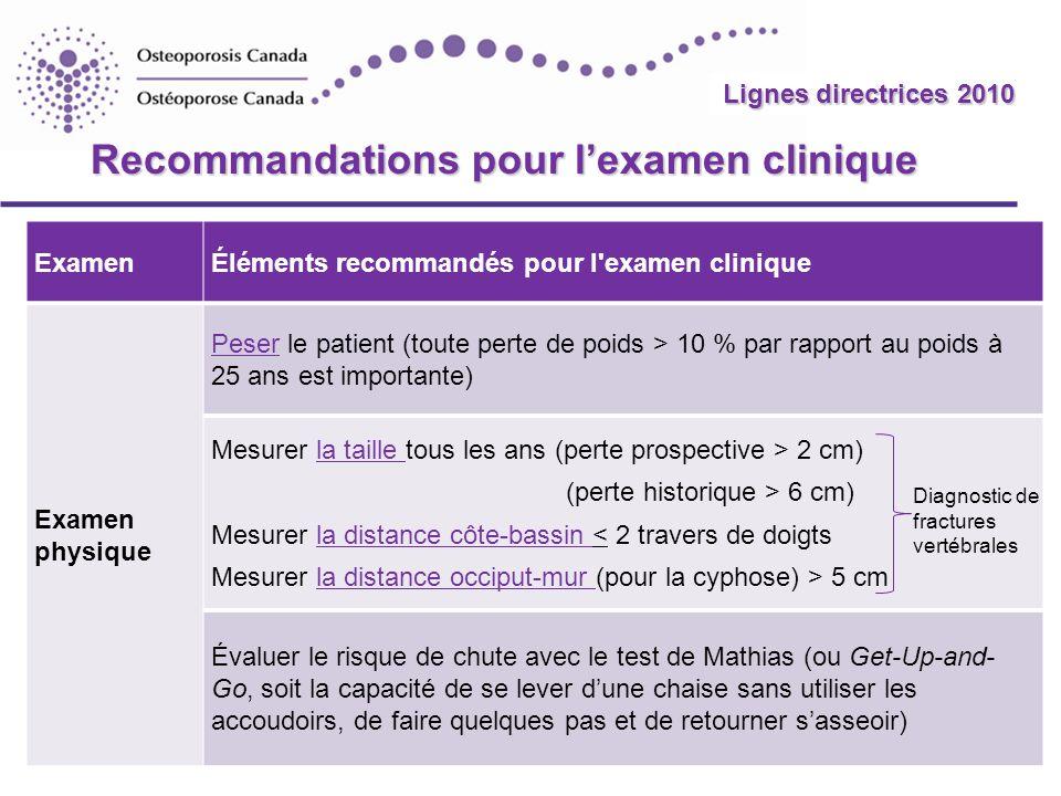 2010 Guidelines Recommandations pour lexamen clinique ExamenÉléments recommandés pour l'examen clinique Examen physique PeserPeser le patient (toute p