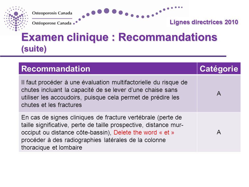 2010 Guidelines Examen clinique : Recommandations (suite) RecommandationCatégorie Il faut procéder à une évaluation multifactorielle du risque de chut