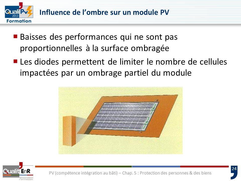 24 Influence de lombre sur un module PV Baisses des performances qui ne sont pas proportionnelles à la surface ombragée Les diodes permettent de limit