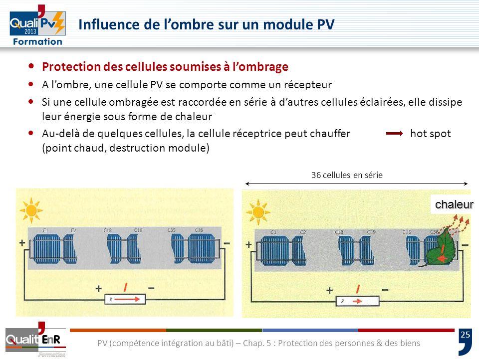25 chaleur 36 cellules en série Protection des cellules soumises à lombrage A lombre, une cellule PV se comporte comme un récepteur Si une cellule omb