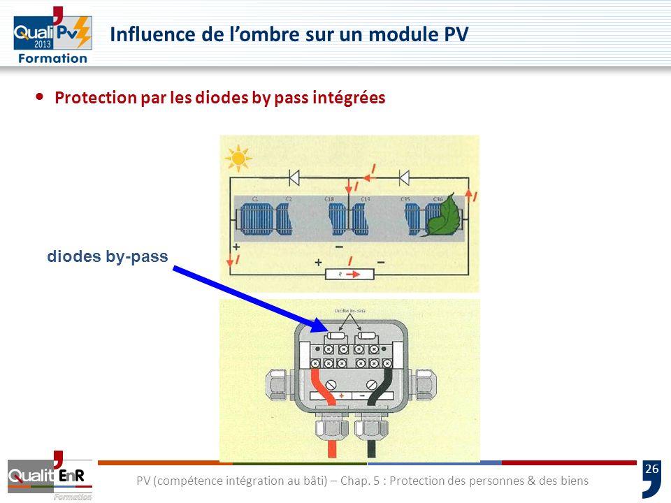 26 PV (compétence intégration au bâti) – Chap. 5 : Protection des personnes & des biens Influence de lombre sur un module PV diodes by-pass Protection