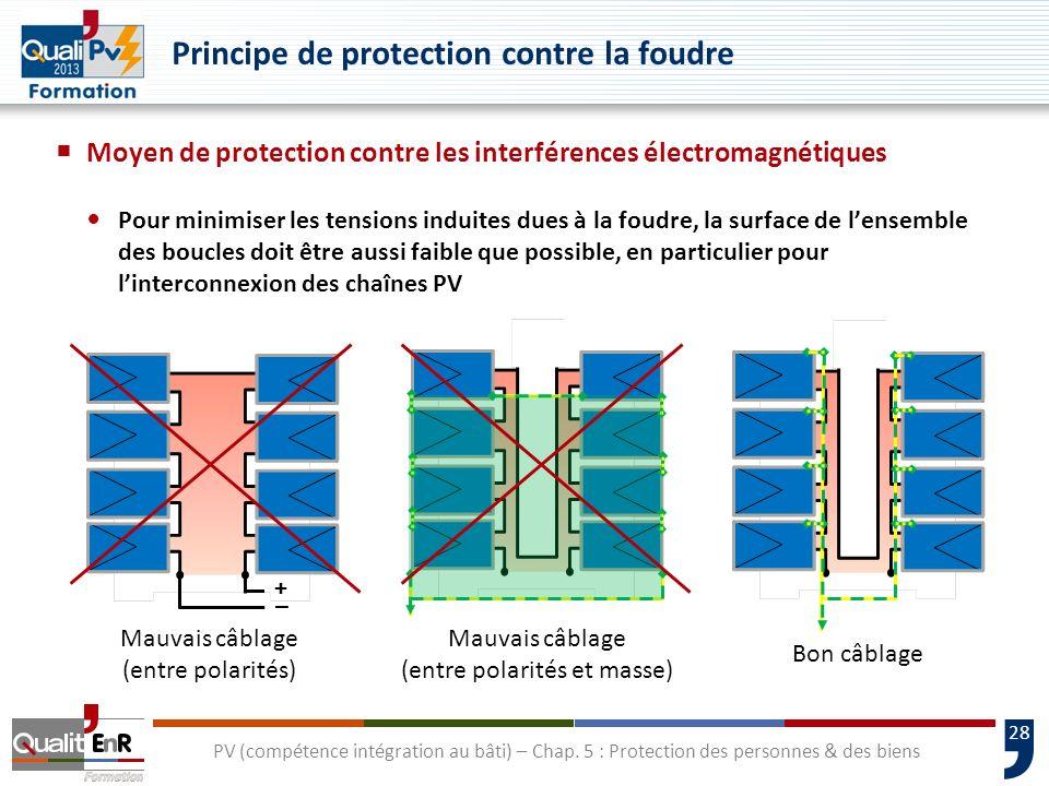 28 + _ Moyen de protection contre les interférences électromagnétiques Pour minimiser les tensions induites dues à la foudre, la surface de lensemble