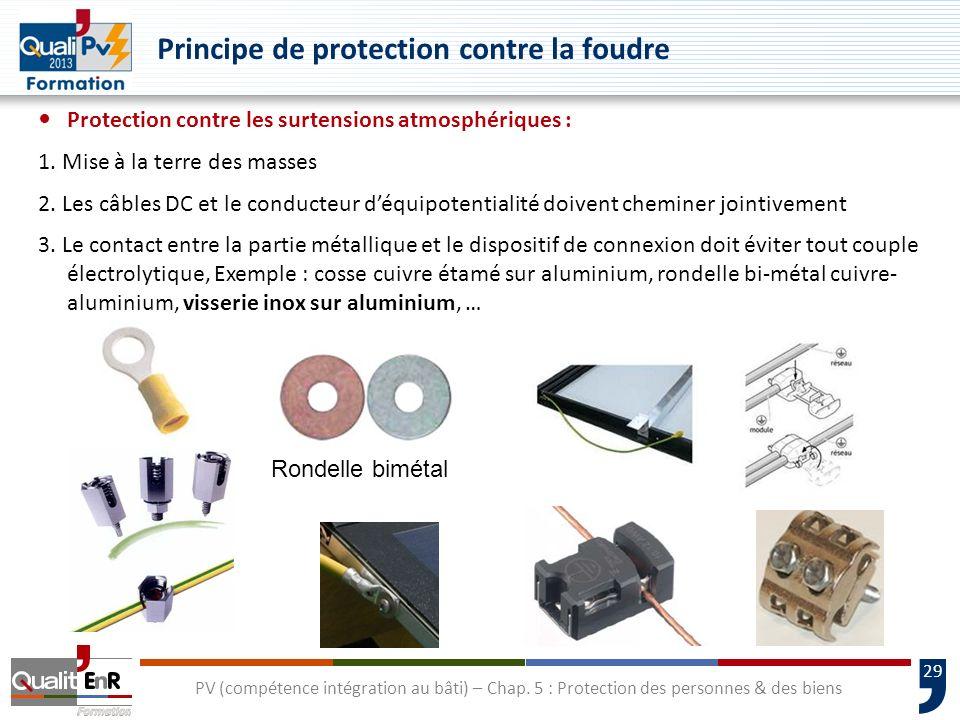 29 Rondelle bimétal Protection contre les surtensions atmosphériques : 1. Mise à la terre des masses 2. Les câbles DC et le conducteur déquipotentiali