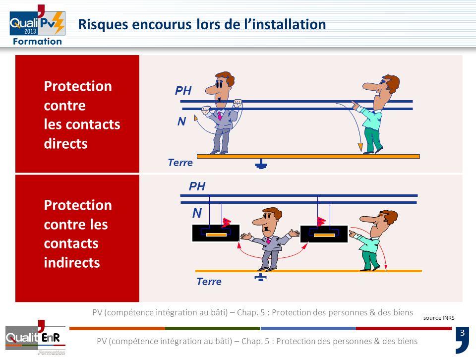 3 Risques encourus lors de linstallation PV (compétence intégration au bâti) – Chap. 5 : Protection des personnes & des biens PV (compétence électriqu