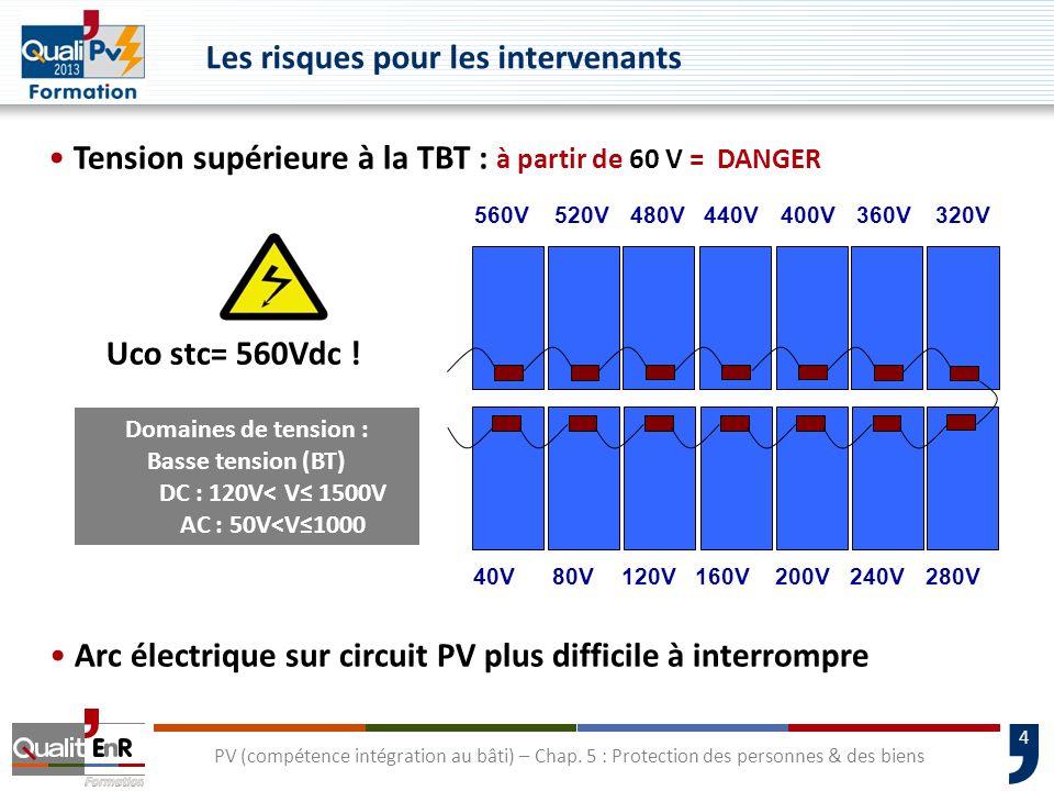 4 Tension supérieure à la TBT : à partir de 60 V = DANGER Uco stc= 560Vdc ! 280V40V80V120V160V200V240V 320V360V400V440V480V560V520V Arc électrique sur
