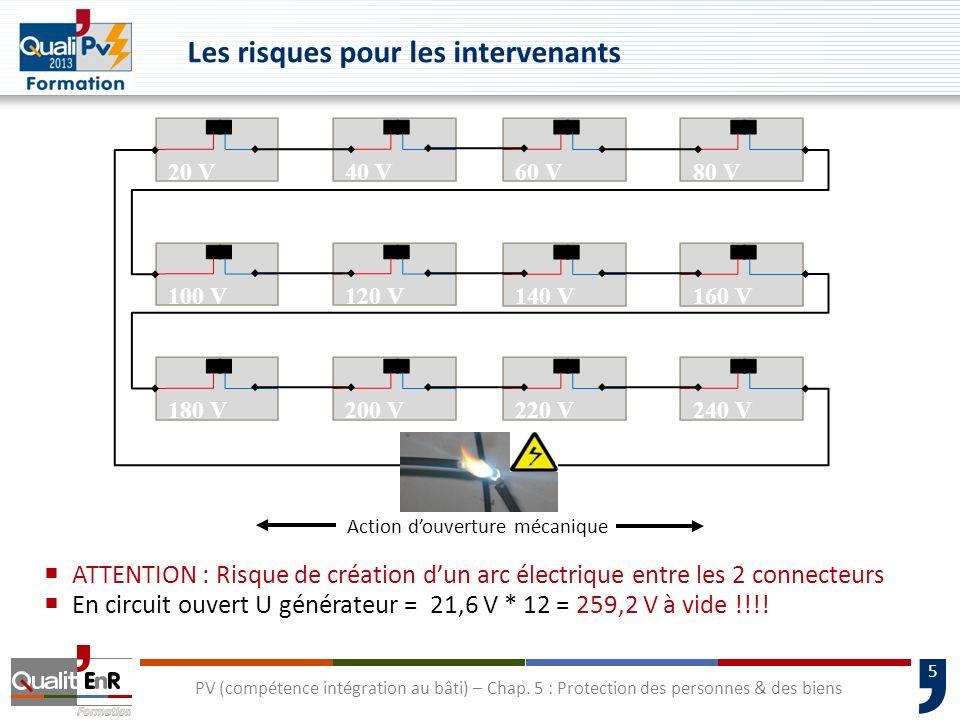 5 ATTENTION : Risque de création dun arc électrique entre les 2 connecteurs En circuit ouvert U générateur = 21,6 V * 12 = 259,2 V à vide !!!! Action