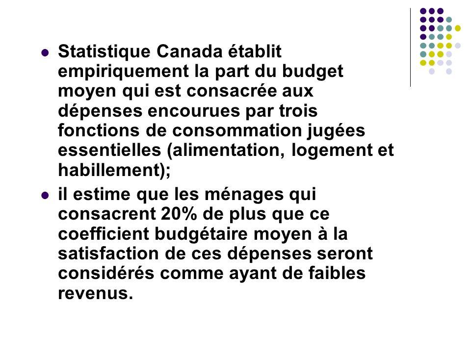 Statistique Canada établit empiriquement la part du budget moyen qui est consacrée aux dépenses encourues par trois fonctions de consommation jugées e