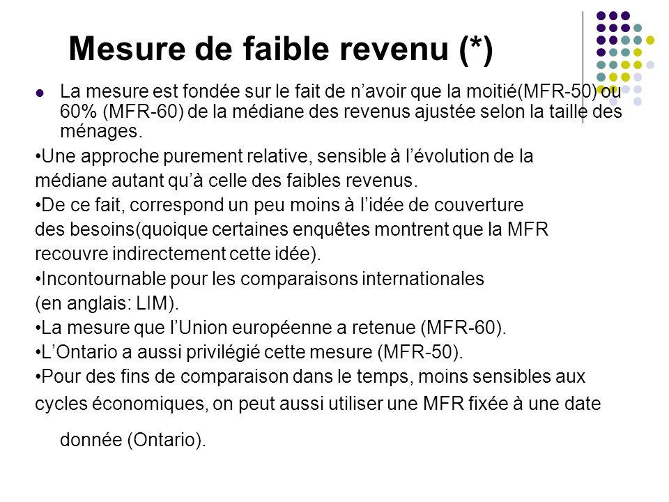La mesure est fondée sur le fait de navoir que la moitié(MFR-50) ou 60% (MFR-60) de la médiane des revenus ajustée selon la taille des ménages. Une ap