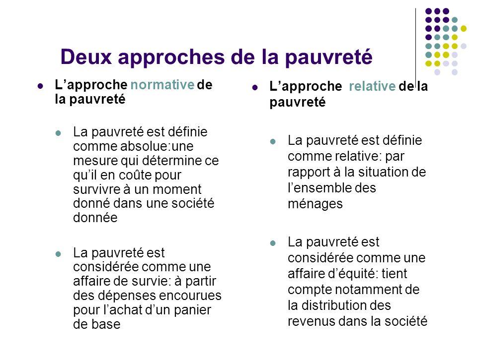 Deux approches de la pauvreté Lapproche normative de la pauvreté La pauvreté est définie comme absolue:une mesure qui détermine ce quil en coûte pour