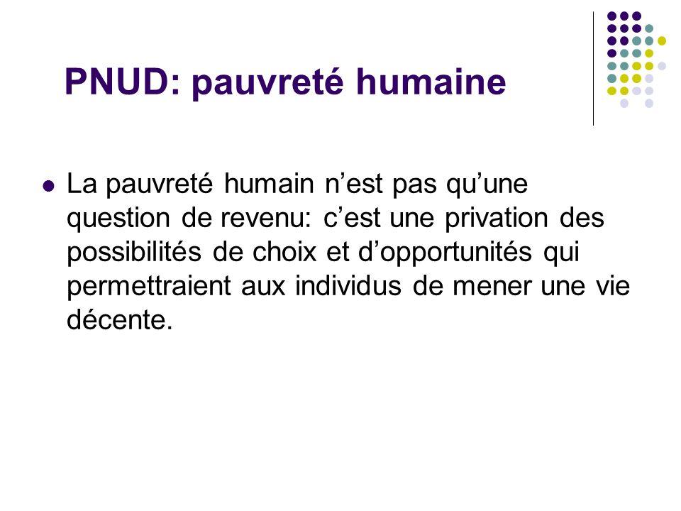 PNUD: pauvreté humaine La pauvreté humain nest pas quune question de revenu: cest une privation des possibilités de choix et dopportunités qui permett