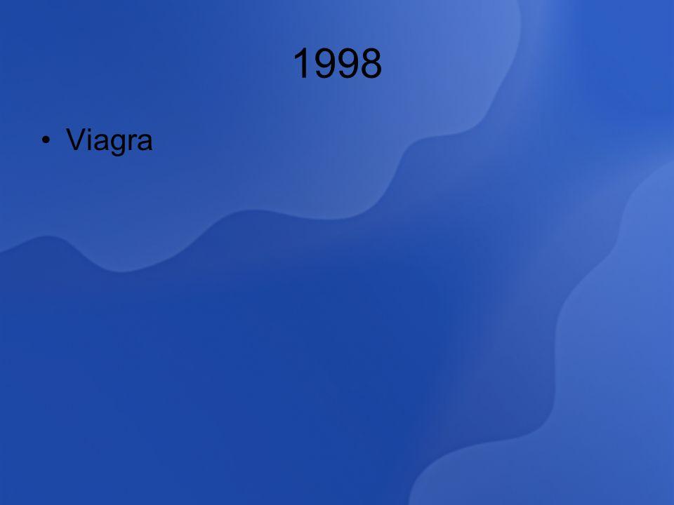 1998 Viagra