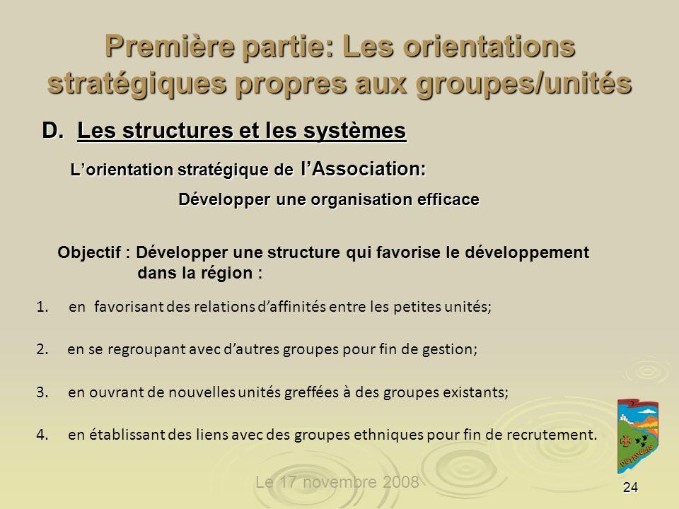 24 Première partie: Les orientations stratégiques propres aux groupes/unités D.