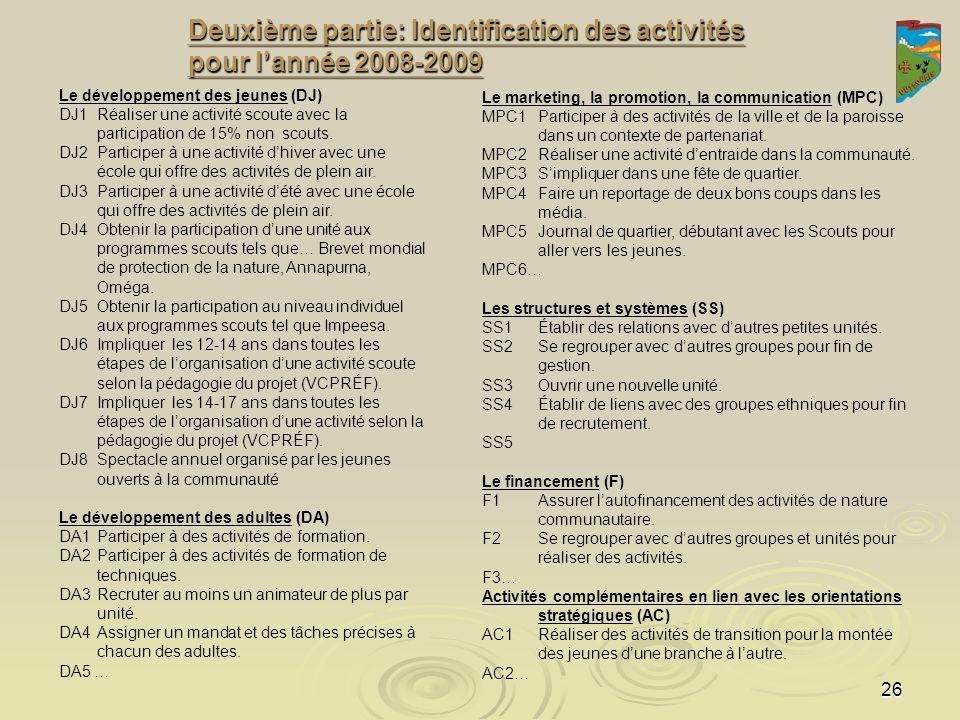 26 Deuxième partie: Identification des activités pour lannée 2008-2009 Le développement des jeunes (DJ) DJ1Réaliser une activité scoute avec la participation de 15% non scouts.