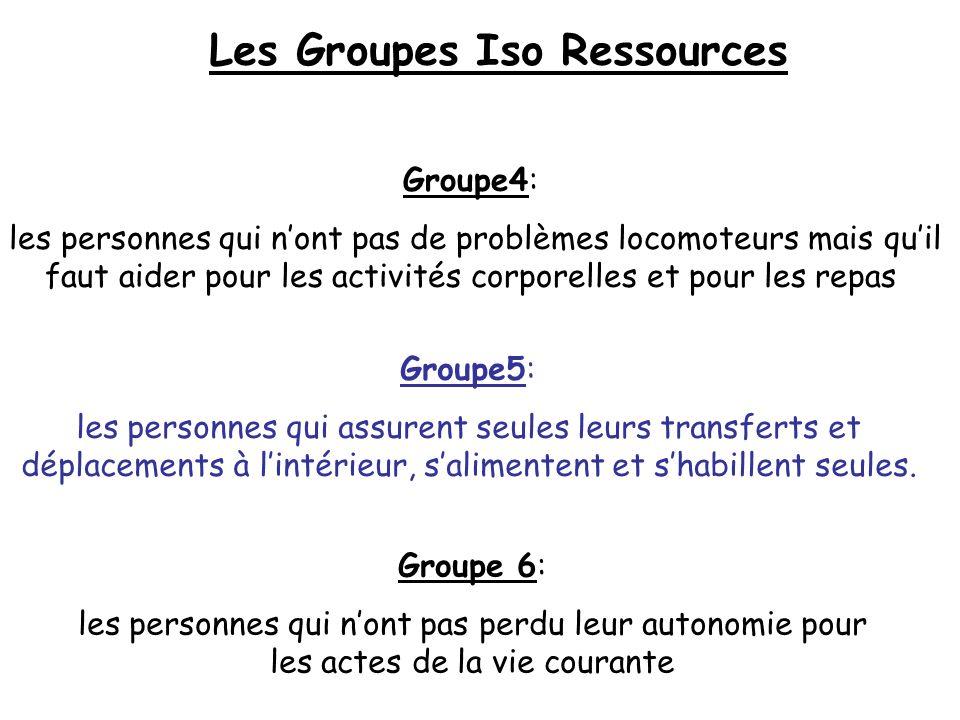 Groupe 6: les personnes qui nont pas perdu leur autonomie pour les actes de la vie courante Groupe5: les personnes qui assurent seules leurs transferts et déplacements à lintérieur, salimentent et shabillent seules.