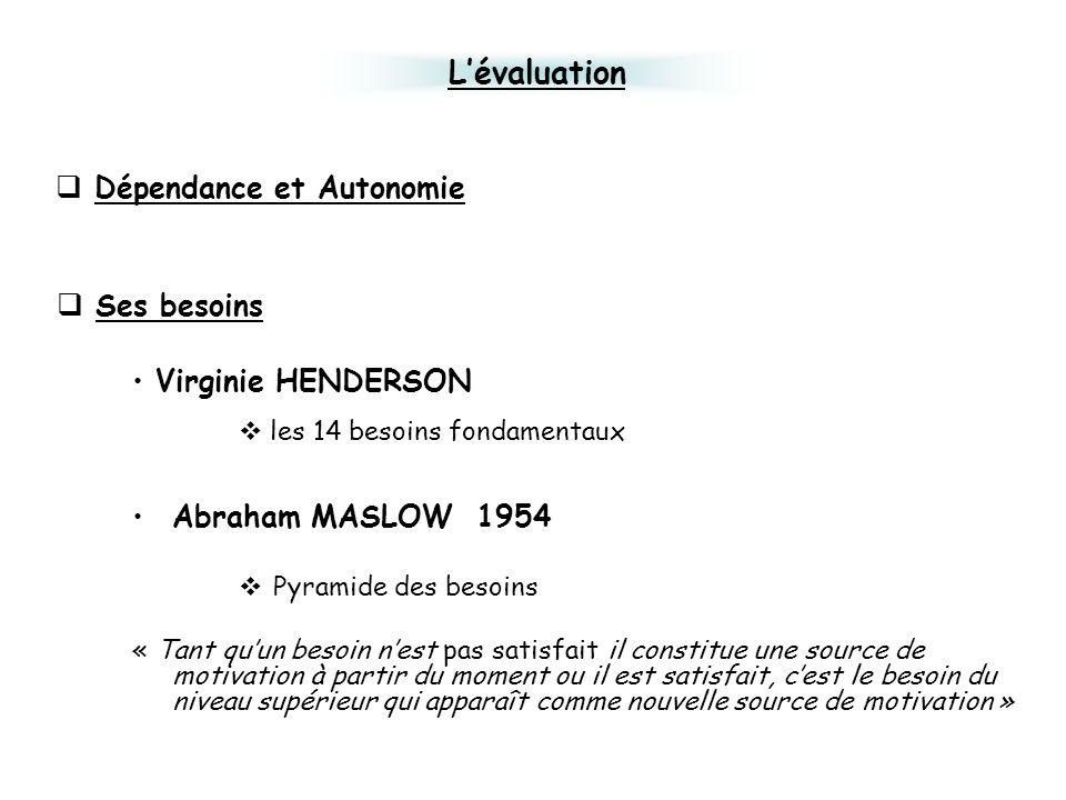 Dépendance et Autonomie Lévaluation Ses besoins Virginie HENDERSON les 14 besoins fondamentaux Abraham MASLOW 1954 Pyramide des besoins « Tant quun besoin nest pas satisfait il constitue une source de motivation à partir du moment ou il est satisfait, cest le besoin du niveau supérieur qui apparaît comme nouvelle source de motivation »