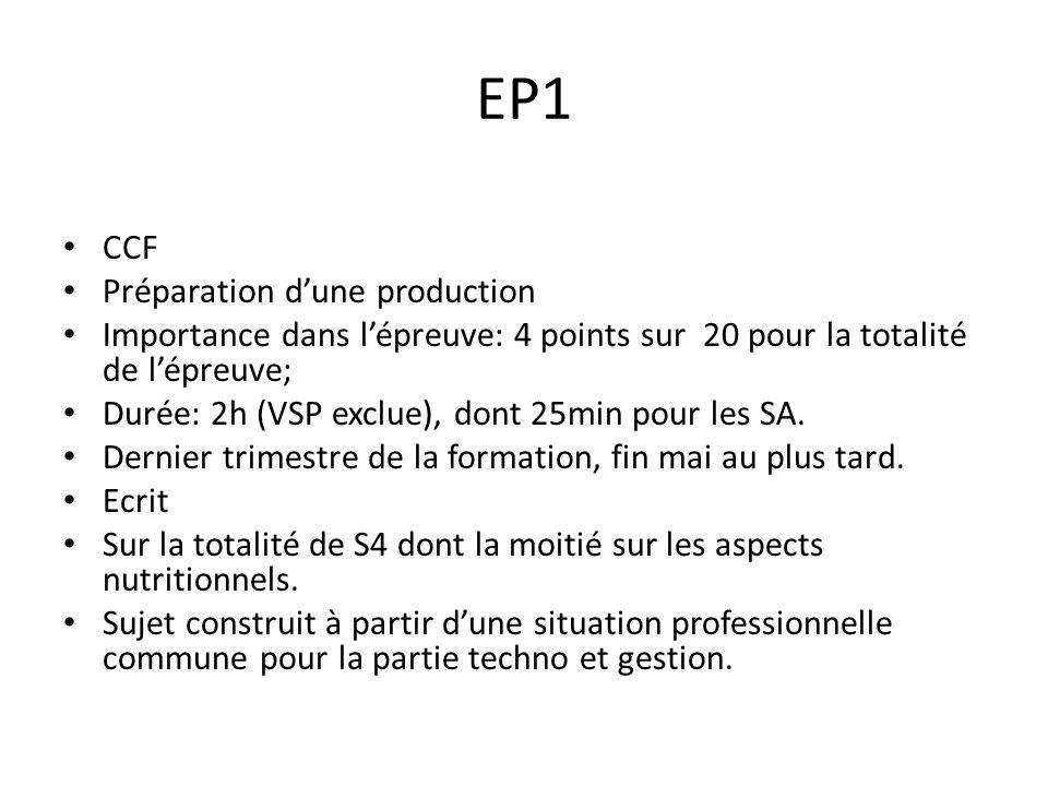 EP2 CCF Production Importance dans lépreuve: 1/12 de la note EP2 Durée: 15 min maximum, aux moments jugés opportun en cours dépreuve pratique Dernier trimestre de la formation, fin mai au plus tard.