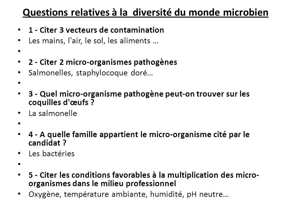Questions relatives à la diversité du monde microbien 1 - Citer 3 vecteurs de contamination Les mains, l'air, le sol, les aliments … 2 - Citer 2 micro