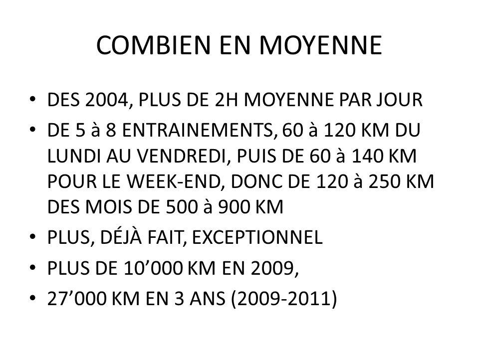 COMBIEN EN MOYENNE DES 2004, PLUS DE 2H MOYENNE PAR JOUR DE 5 à 8 ENTRAINEMENTS, 60 à 120 KM DU LUNDI AU VENDREDI, PUIS DE 60 à 140 KM POUR LE WEEK-EN