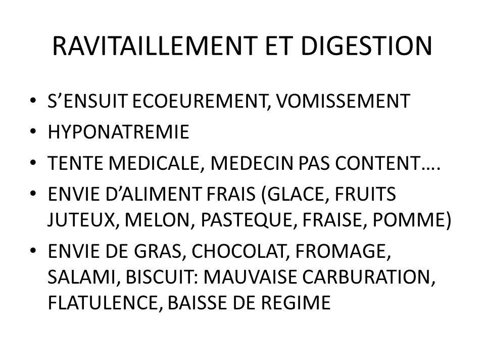 RAVITAILLEMENT ET DIGESTION SENSUIT ECOEUREMENT, VOMISSEMENT HYPONATREMIE TENTE MEDICALE, MEDECIN PAS CONTENT…. ENVIE DALIMENT FRAIS (GLACE, FRUITS JU
