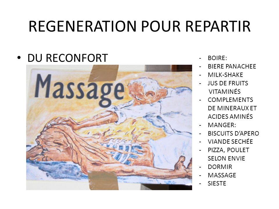 REGENERATION POUR REPARTIR DU RECONFORT -BOIRE: -BIERE PANACHEE -MILK-SHAKE -JUS DE FRUITS VITAMINÉS -COMPLEMENTS DE MINERAUX ET ACIDES AMINÉS -MANGER