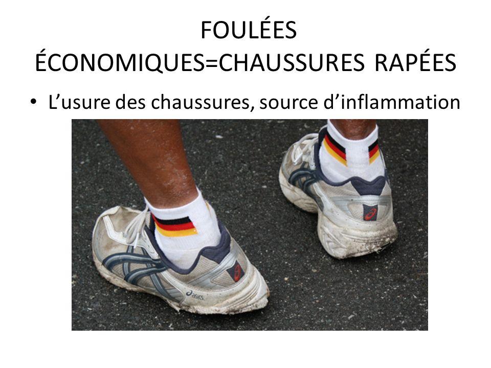 FOULÉES ÉCONOMIQUES=CHAUSSURES RAPÉES Lusure des chaussures, source dinflammation