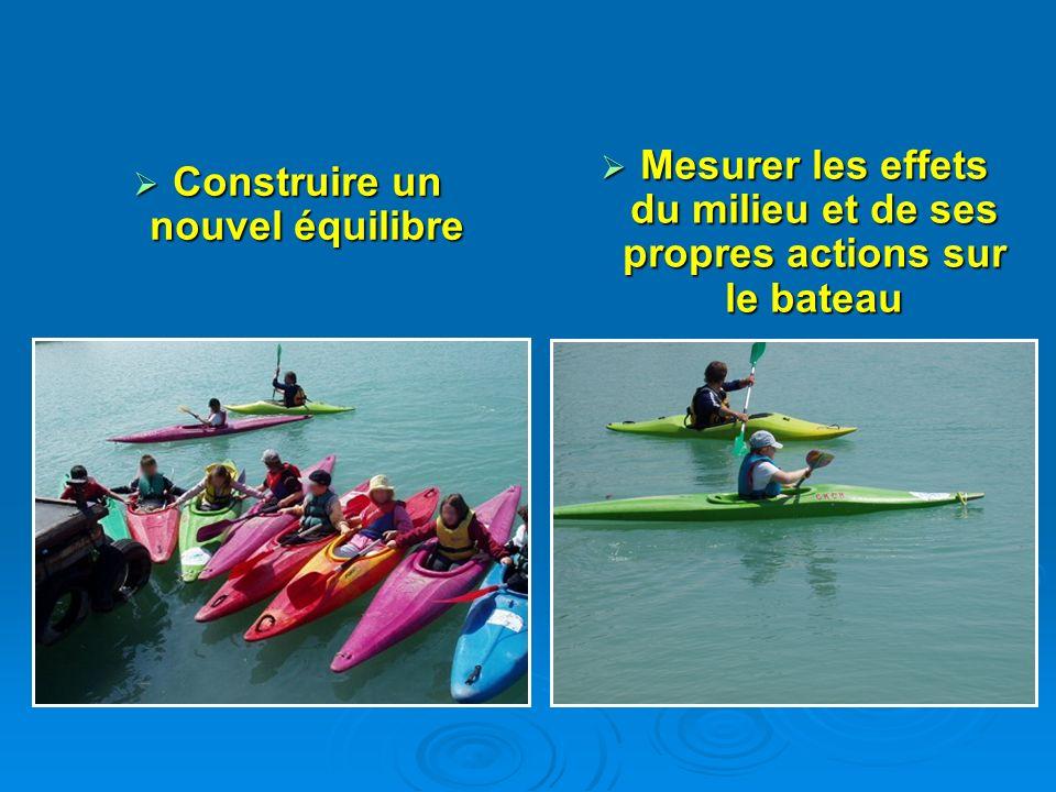Construire un nouvel équilibre Construire un nouvel équilibre Mesurer les effets du milieu et de ses propres actions sur le bateau Mesurer les effets du milieu et de ses propres actions sur le bateau