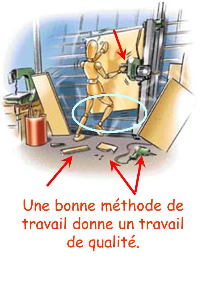 Une bonne méthode de travail donne un travail de qualité.