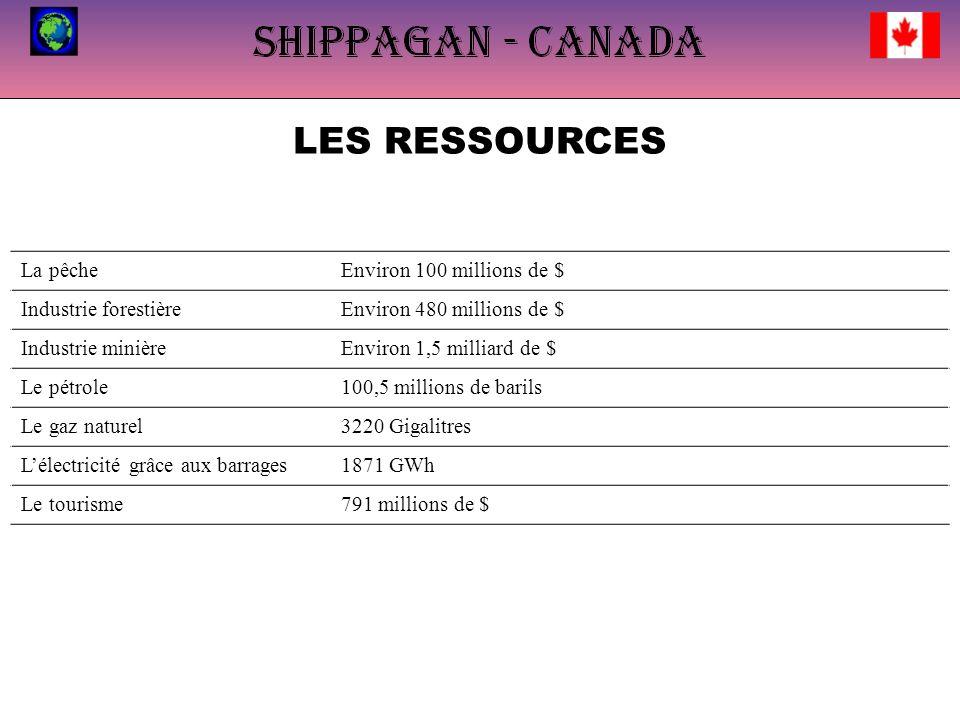 LES RESSOURCES La pêcheEnviron 100 millions de $ Industrie forestièreEnviron 480 millions de $ Industrie minièreEnviron 1,5 milliard de $ Le pétrole100,5 millions de barils Le gaz naturel3220 Gigalitres Lélectricité grâce aux barrages1871 GWh Le tourisme791 millions de $