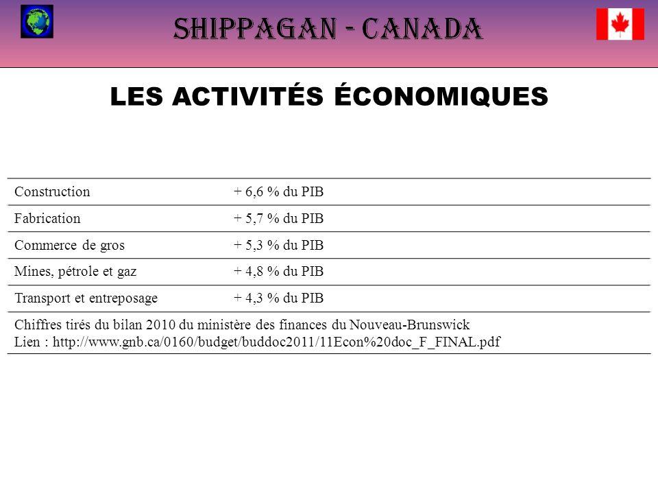 LES ACTIVITÉS ÉCONOMIQUES Construction+ 6,6 % du PIB Fabrication+ 5,7 % du PIB Commerce de gros+ 5,3 % du PIB Mines, pétrole et gaz+ 4,8 % du PIB Transport et entreposage+ 4,3 % du PIB Chiffres tirés du bilan 2010 du ministère des finances du Nouveau-Brunswick Lien : http://www.gnb.ca/0160/budget/buddoc2011/11Econ%20doc_F_FINAL.pdf