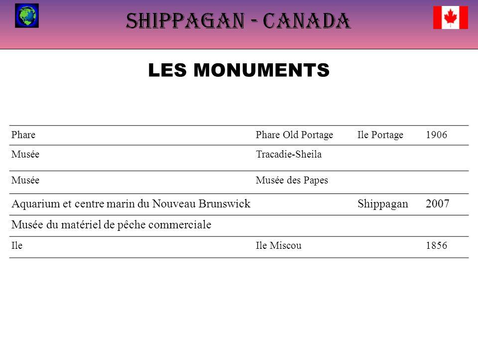 LES MONUMENTS PharePhare Old PortageIle Portage1906 MuséeTracadie-Sheila MuséeMusée des Papes Aquarium et centre marin du Nouveau BrunswickShippagan20
