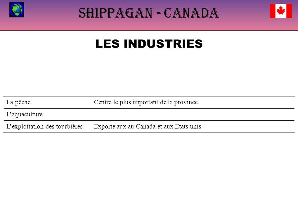 LES INDUSTRIES La pêcheCentre le plus important de la province Laquaculture Lexploitation des tourbièresExporte aux au Canada et aux Etats unis
