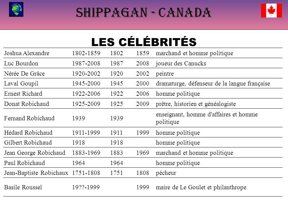 LES CÉLÉBRITÉS Joshua Alexandre1802-185918021859marchand et homme politique Luc Bourdon1987-200819872008joueur des Canucks Nérée De Grâce1920-20021920
