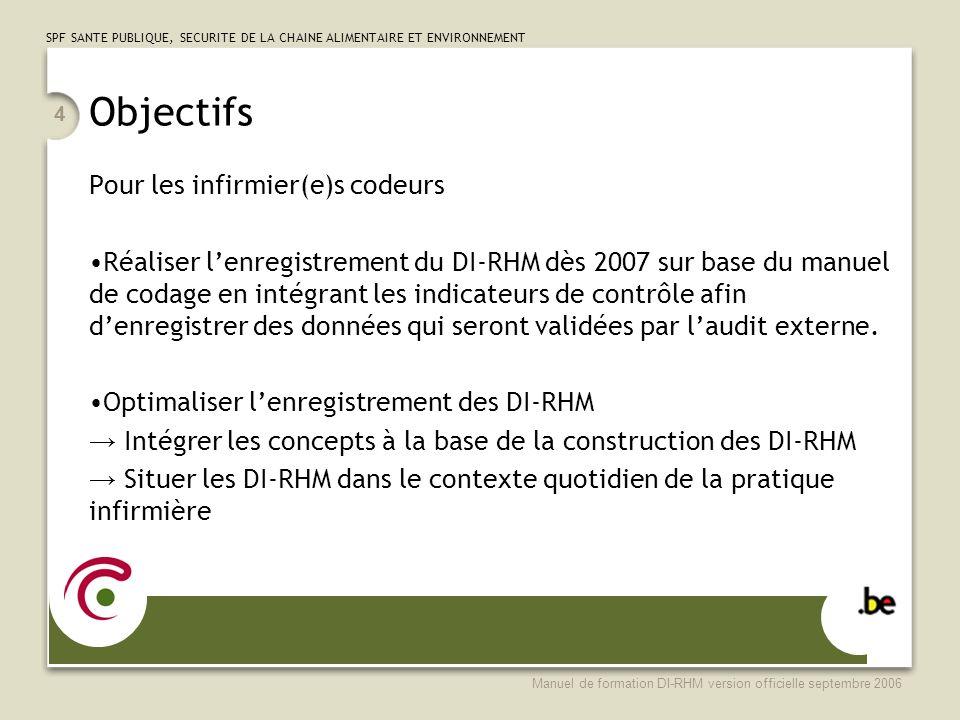 SPF SANTE PUBLIQUE, SECURITE DE LA CHAINE ALIMENTAIRE ET ENVIRONNEMENT Manuel de formation DI-RHM version officielle septembre 2006 15 ACTUALISATION DU RIM Pourquoi.