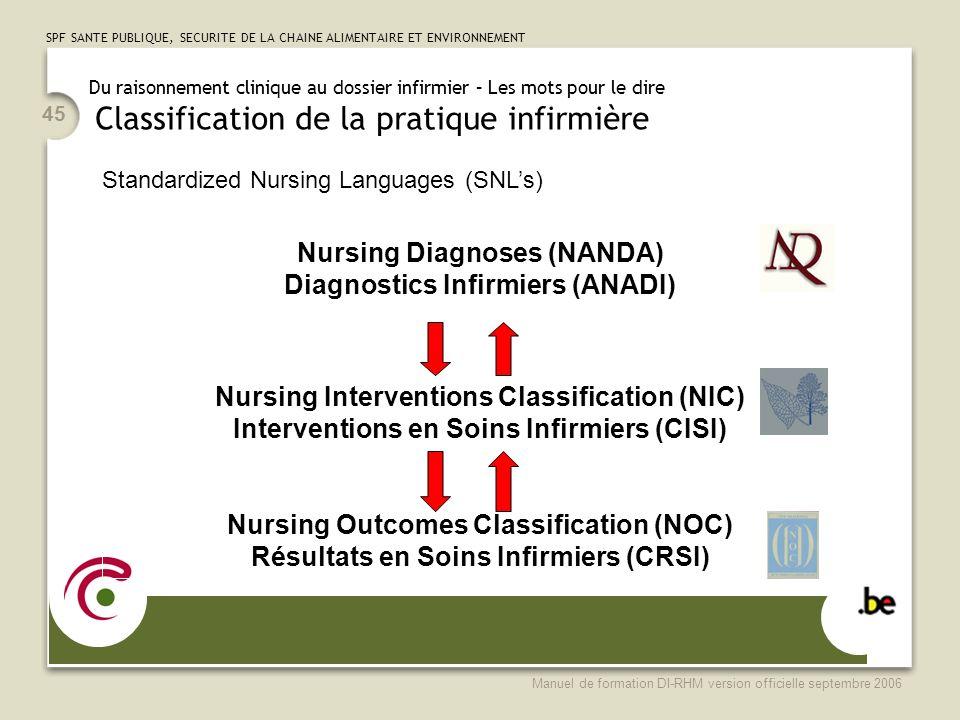 SPF SANTE PUBLIQUE, SECURITE DE LA CHAINE ALIMENTAIRE ET ENVIRONNEMENT Manuel de formation DI-RHM version officielle septembre 2006 45 Nursing Diagnos