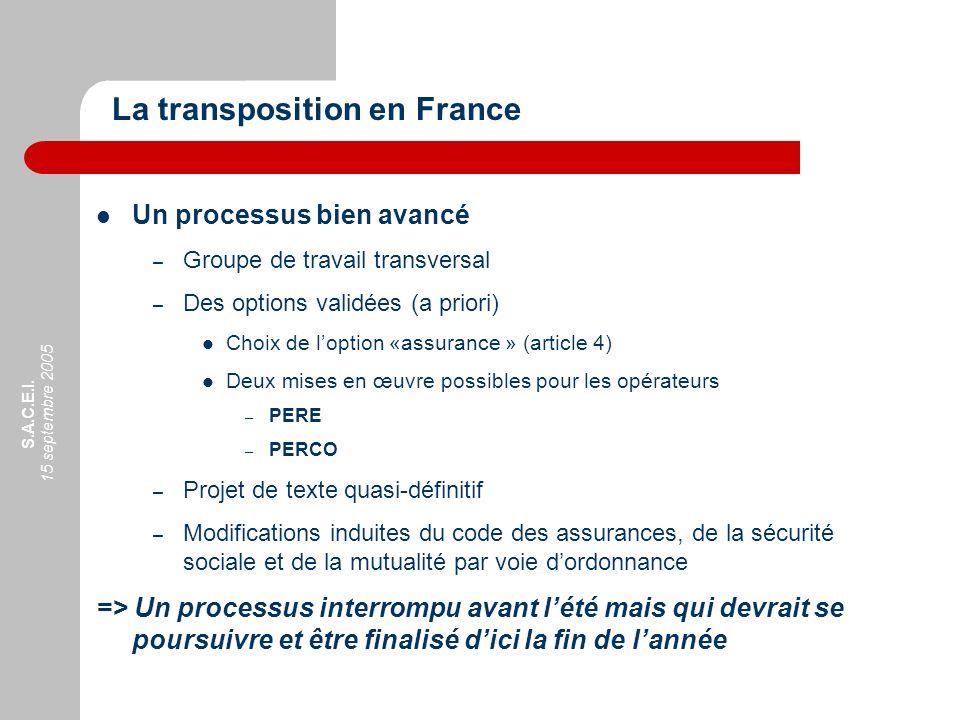 S.A.C.E.I. 15 septembre 2005 Un processus bien avancé – Groupe de travail transversal – Des options validées (a priori) Choix de loption «assurance »