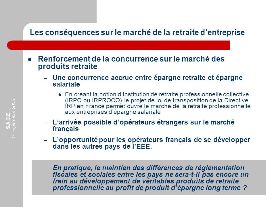 S.A.C.E.I. 15 septembre 2005 Renforcement de la concurrence sur le marché des produits retraite – Une concurrence accrue entre épargne retraite et épa