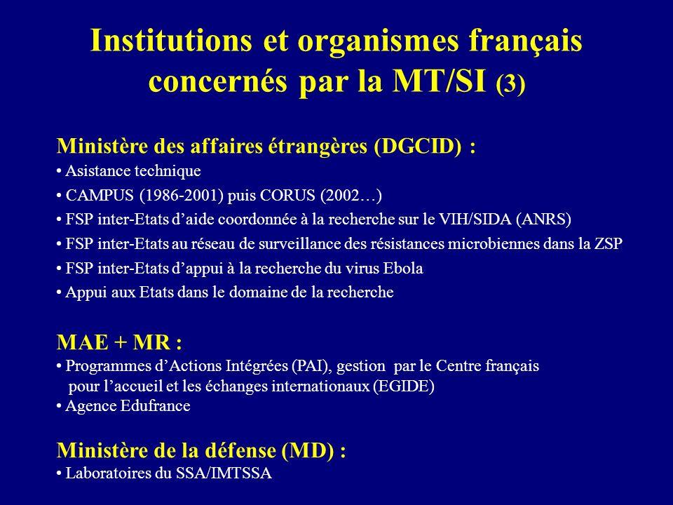 Institutions et organismes français concernés par la MT/SI (3) Ministère des affaires étrangères (DGCID) : Asistance technique CAMPUS (1986-2001) puis