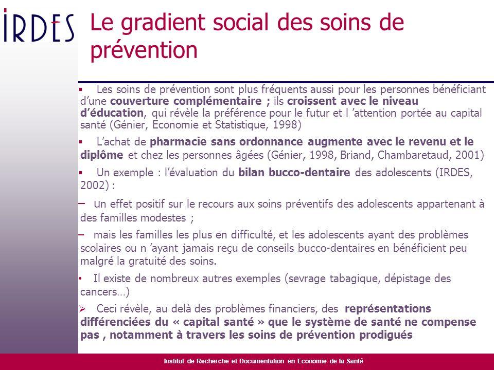 Institut de Recherche et Documentation en Economie de la Santé Le gradient social des soins de prévention Les soins de prévention sont plus fréquents