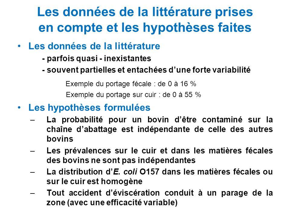 Les données de la littérature prises en compte et les hypothèses faites Les données de la littérature - parfois quasi - inexistantes - souvent partiel