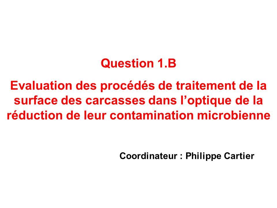 Question 1.B Evaluation des procédés de traitement de la surface des carcasses dans loptique de la réduction de leur contamination microbienne Coordin