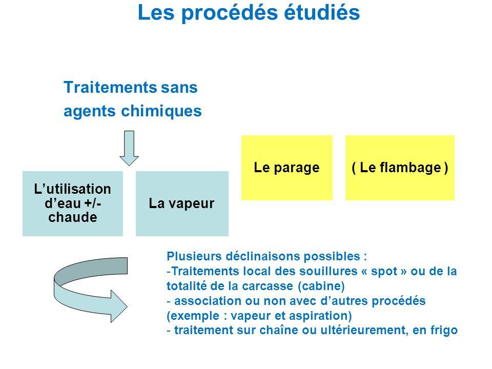 Les procédés étudiés Lutilisation deau +/- chaude La vapeur Le parage( Le flambage ) Plusieurs déclinaisons possibles : -Traitements local des souillu