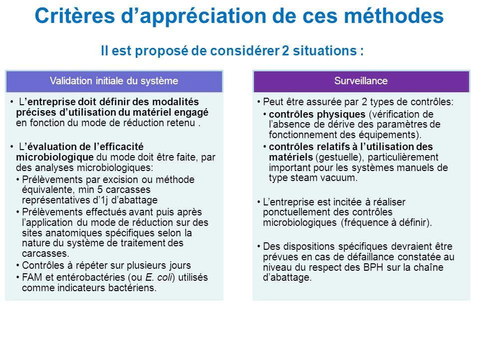 Il est proposé de considérer 2 situations : Critères dappréciation de ces méthodes Validation initiale du système Lentreprise doit définir des modalit