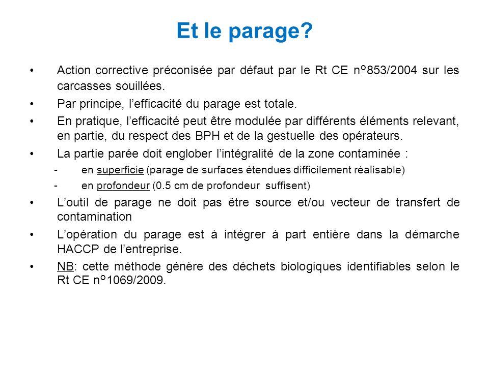 Et le parage? Action corrective préconisée par défaut par le Rt CE n°853/2004 sur les carcasses souillées. Par principe, lefficacité du parage est tot