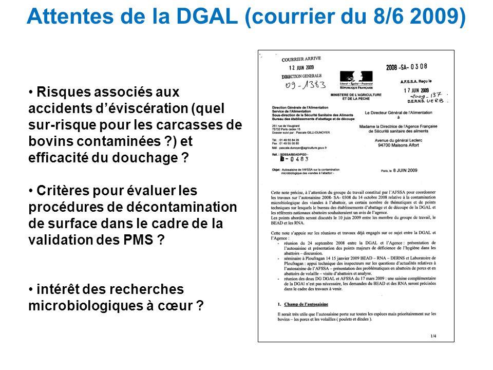 Attentes de la DGAL (courrier du 8/6 2009) Risques associés aux accidents déviscération (quel sur-risque pour les carcasses de bovins contaminées ?) e