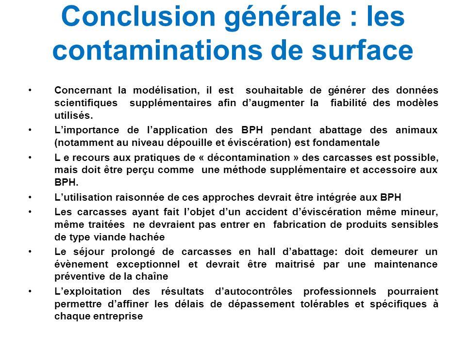 Conclusion générale : les contaminations de surface Concernant la modélisation, il est souhaitable de générer des données scientifiques supplémentaire