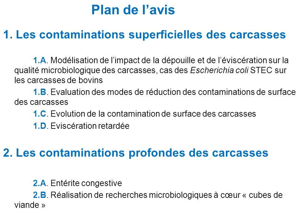 Plan de lavis 1. Les contaminations superficielles des carcasses 1.A. Modélisation de limpact de la dépouille et de léviscération sur la qualité micro