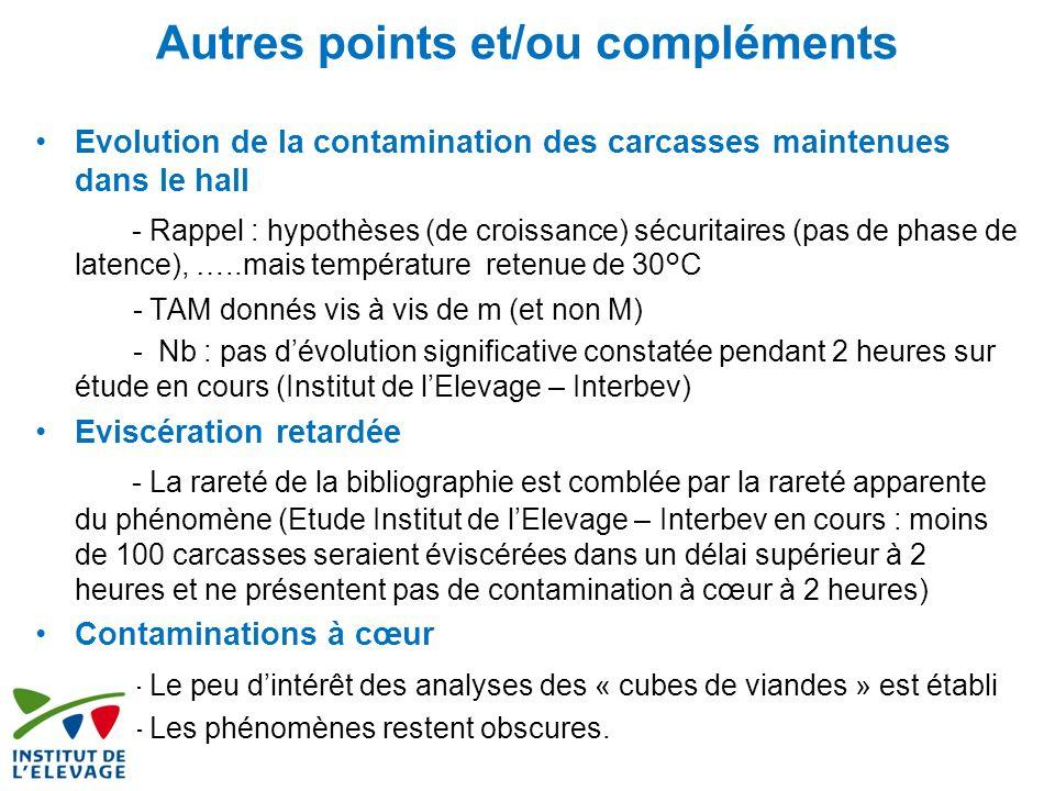 Autres points et/ou compléments Evolution de la contamination des carcasses maintenues dans le hall - Rappel : hypothèses (de croissance) sécuritaires