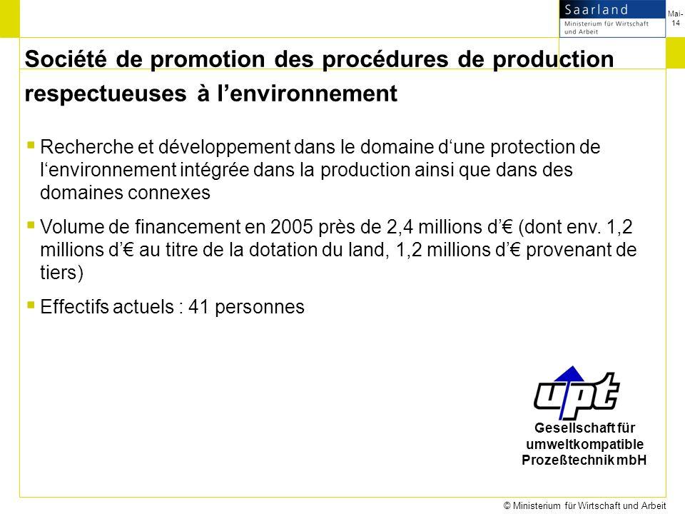 Mai-14 © Ministerium für Wirtschaft und Arbeit Recherche et développement dans le domaine dune protection de lenvironnement intégrée dans la production ainsi que dans des domaines connexes Volume de financement en 2005 près de 2,4 millions d (dont env.