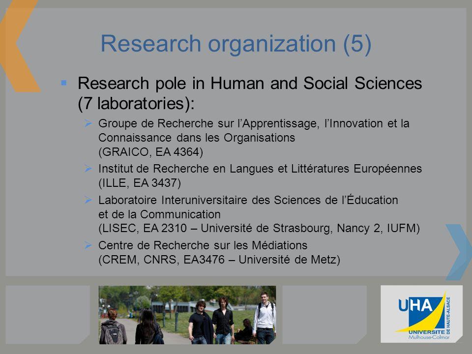 Research organization (5) Research pole in Human and Social Sciences (7 laboratories): Groupe de Recherche sur lApprentissage, lInnovation et la Conna